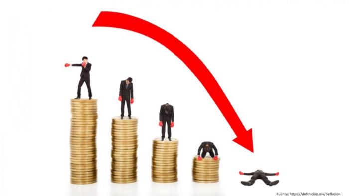 inflación bitcion